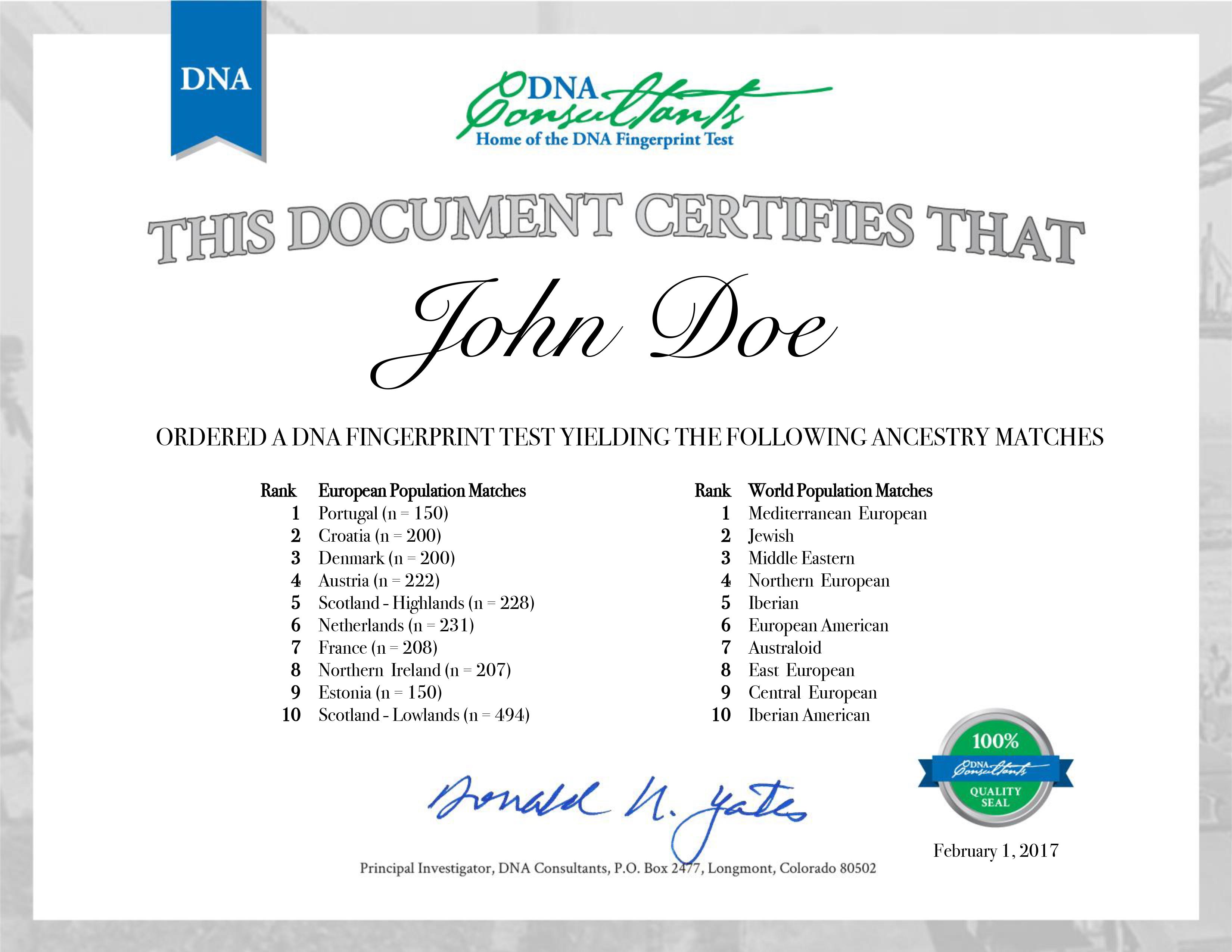 DNA Fingerprint Certificate