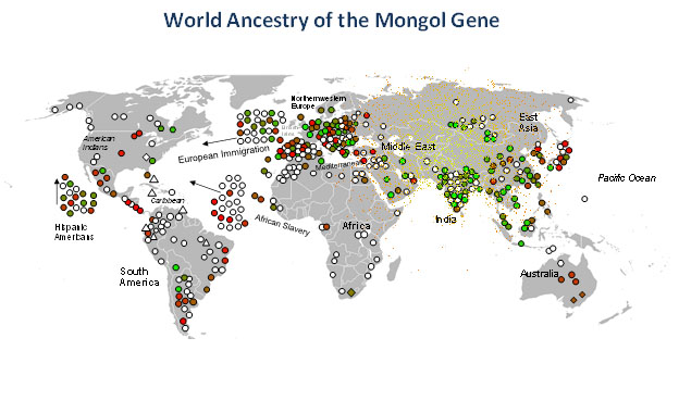 The Mongol Gene